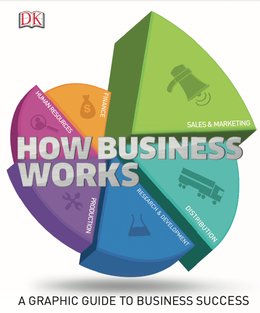 How business works at Social-Media.press
