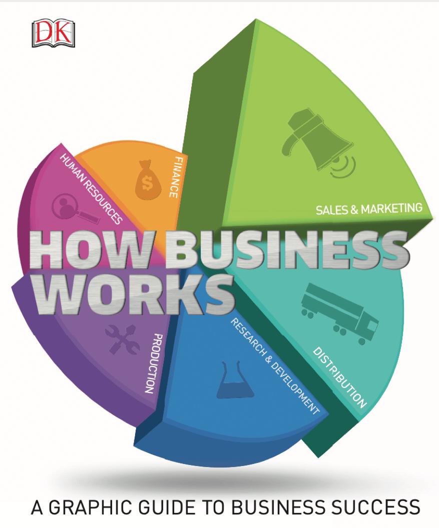Как работает бизнес на Federalsite.ru