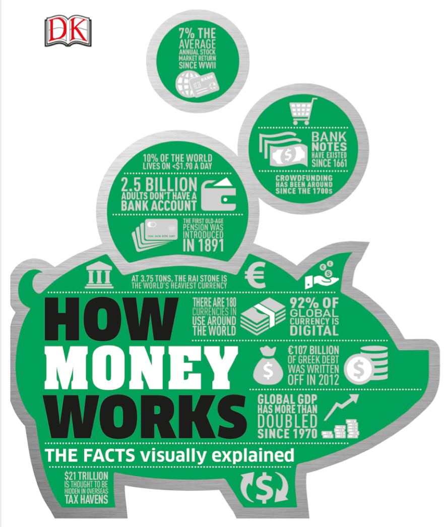 HOW MONEY WORKS. THE FACTS VISUALLY EXPLAINED at Social-Media.press