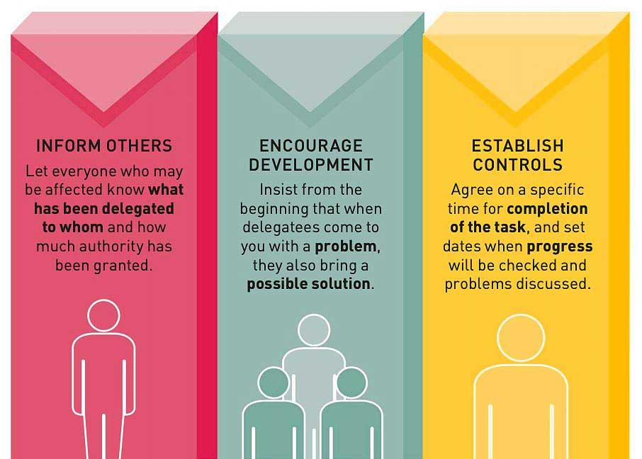 The Essentail Manager's Handbook