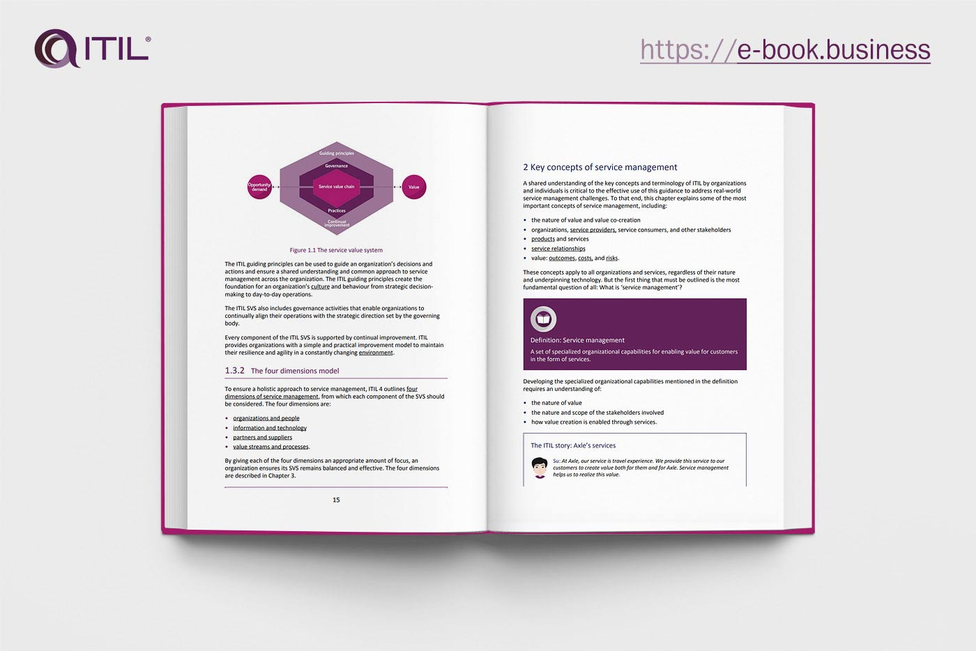 ITIL 4 book