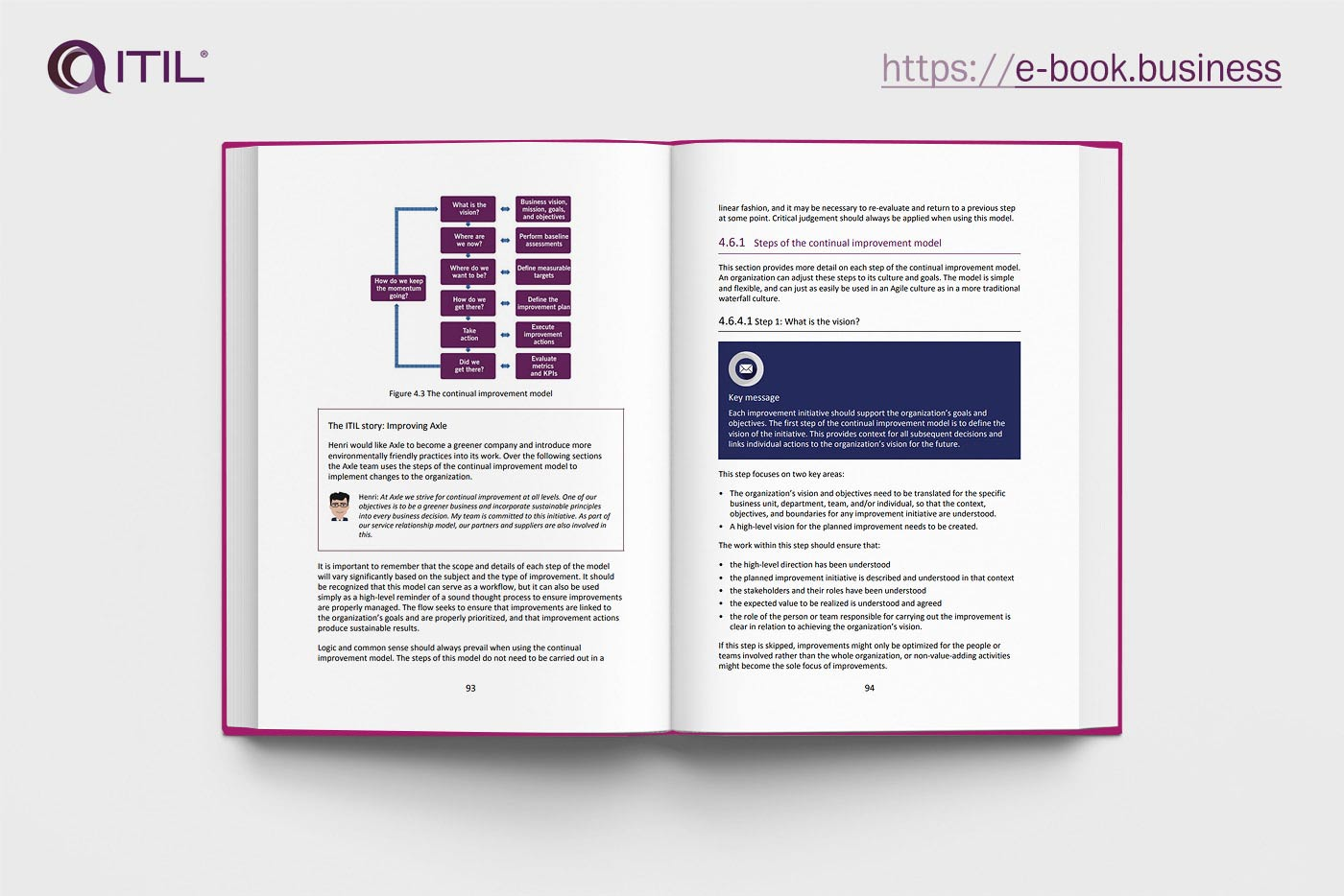 ITIL v4 PDF