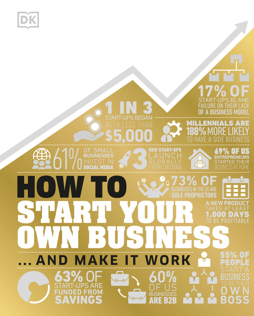 HOW TO START YOUR OWN BUSINESS … AND MAKE IT WORK on E-Book.business